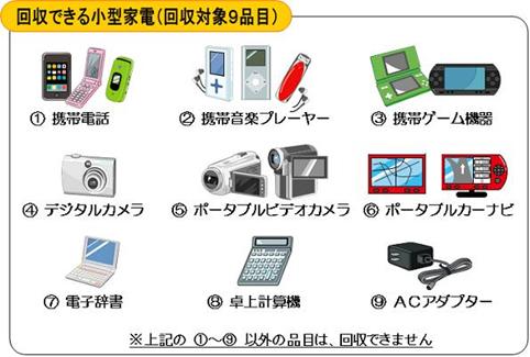 回収できる小型家電(回収対象9品目)イメージ